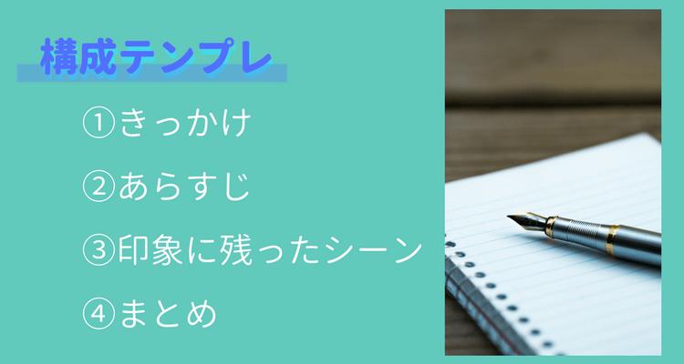 読書感想文の構成テンプレ