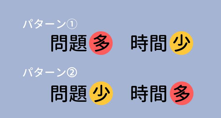 入試問題のパターン